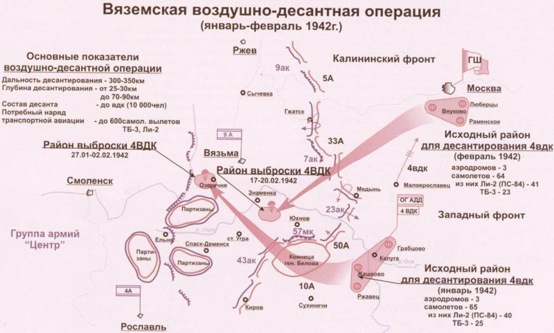 Вяземская десантная операция 1942.Карта