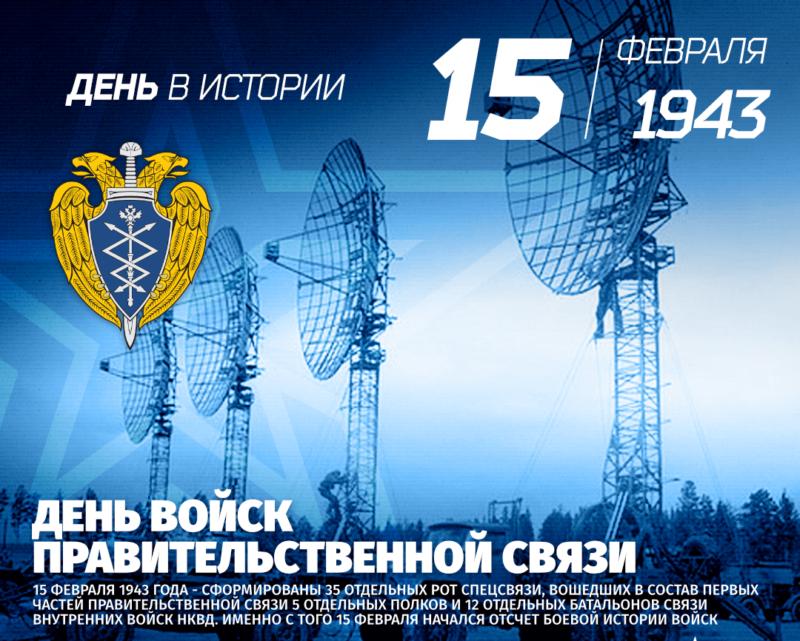 День войск правительственной связи
