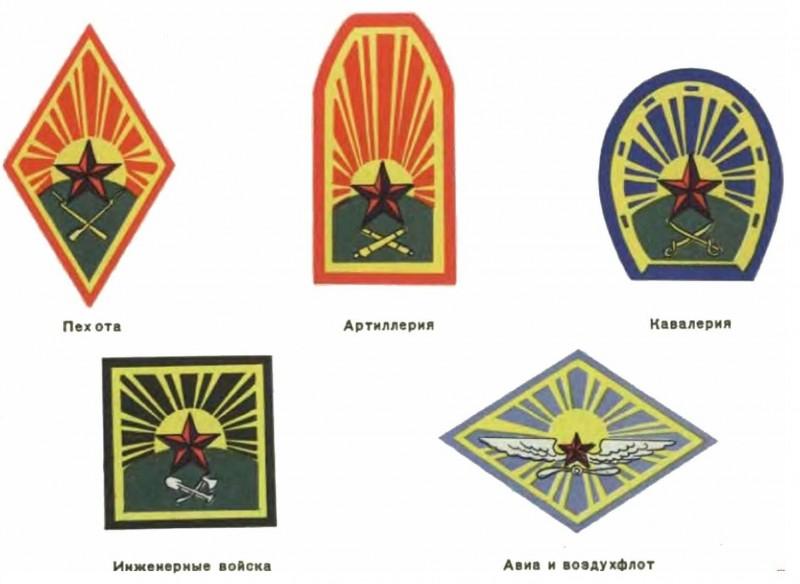 3 апреля 1920 г. приказом РВСР № 572 были утверждены нарукавные знаки различия по родам войск.