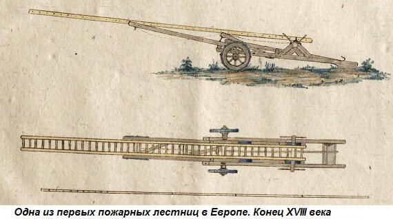 8 апреля 1766 года в Америке была запатентована первая в мире пожарная лестница