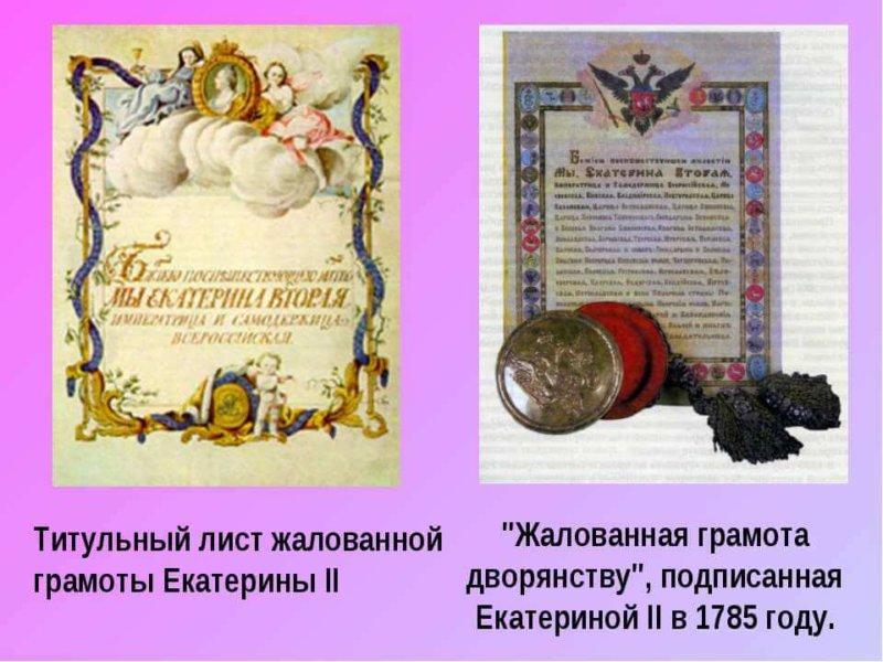 1785 - В России издана