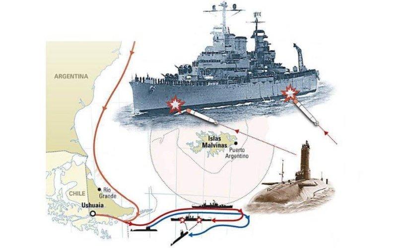 1982 - В ходе войны за Фолклендские острова британская атомная субмарина