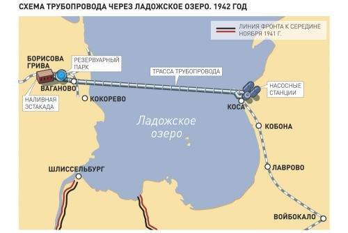 25 апреля 1942 года Государственный Комитет Обороны принял постановление о прокладке трубопровода по дну Ладожского озера