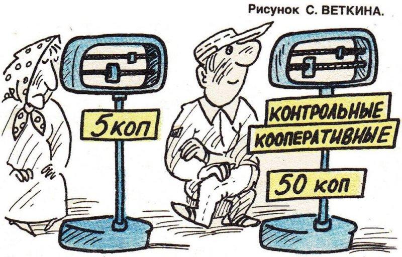 1987 - Принят Закон о кооперативах, предоставляющий ещё больше возможностей для индивидуальной трудовой деятельности