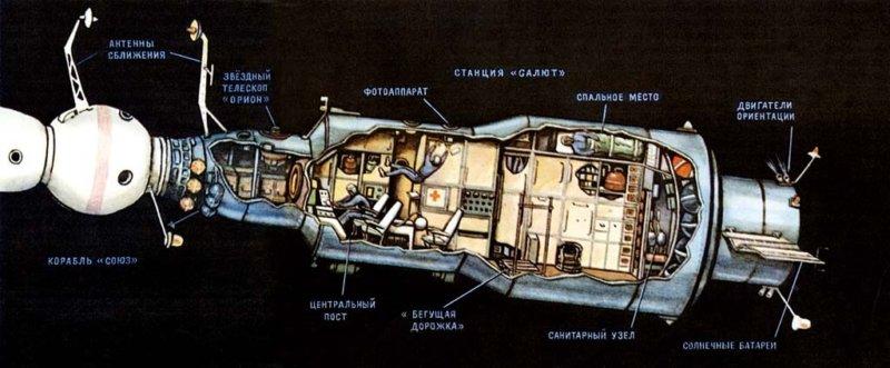 7 июня 1971 года стыковка космического корабля