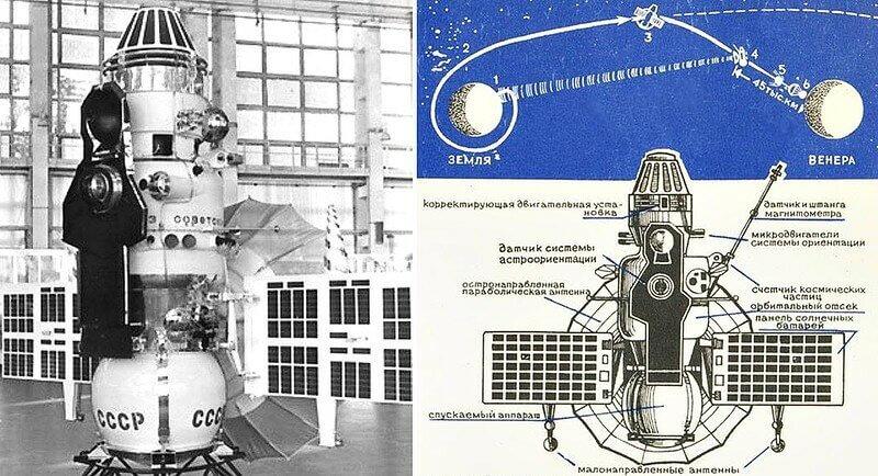 12 июня 1967 года был запущен космический аппарат Венера-4