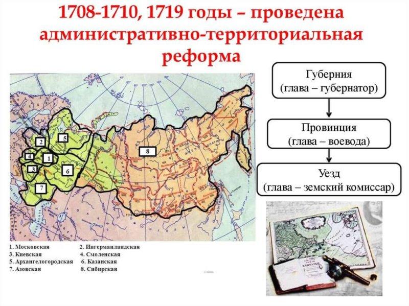 9 июня 1719 года Пётр I поделил российские губернии на провинции и уезды