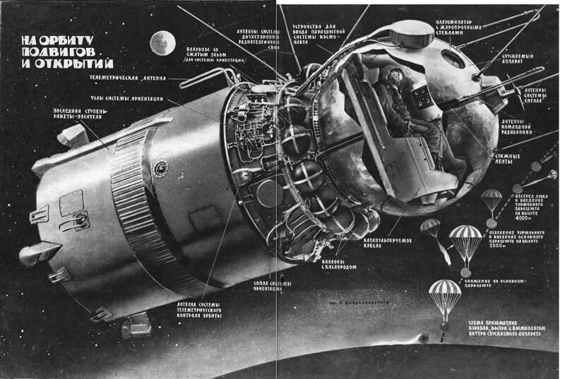 На орбиту спутника Земли были выведен советский космический корабль