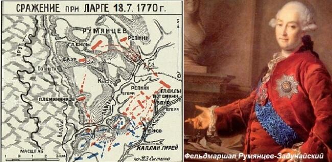18 июля 1770 года русская армия П.А. Румянцева (38 000) одержала победу при Ларге