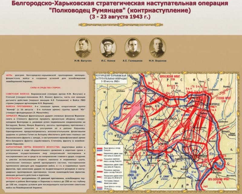 3 августа 1943 года началась Белгородско-Харьковская наступательная операция
