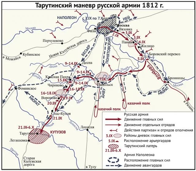 Во время Отечественной войны 1812 года начался марш-маневр русской армии